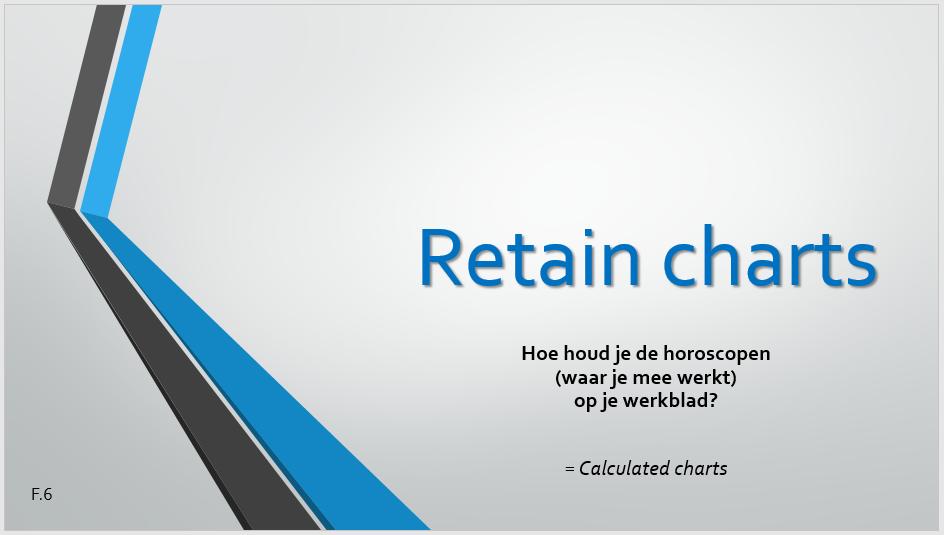 Retain charts